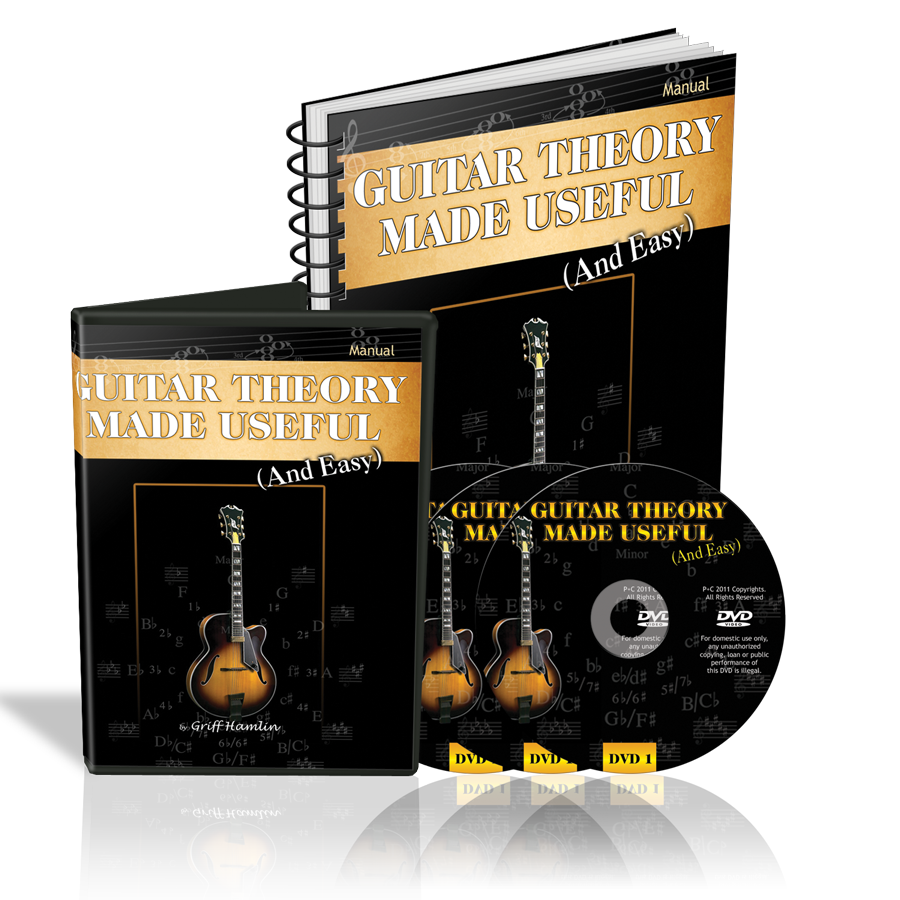 guitar theory Free sheet music, riffs, lessons and tools for musicians who play.